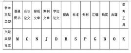 文献类型_文献类型标识_钟爱阁 -