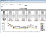 华天oa办公系统价值高地:数据的分析_办公新人...