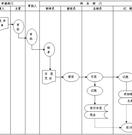 付款业务流程图