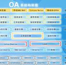 海腾企业办公自动化系统-OA协同办公-软件产...